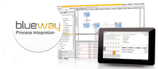 ecran_blueway_process_integration